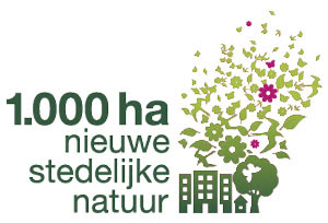 Inspiratiemagazine Green Deal 1.000 ha Nieuwe Stedelijke Natuur